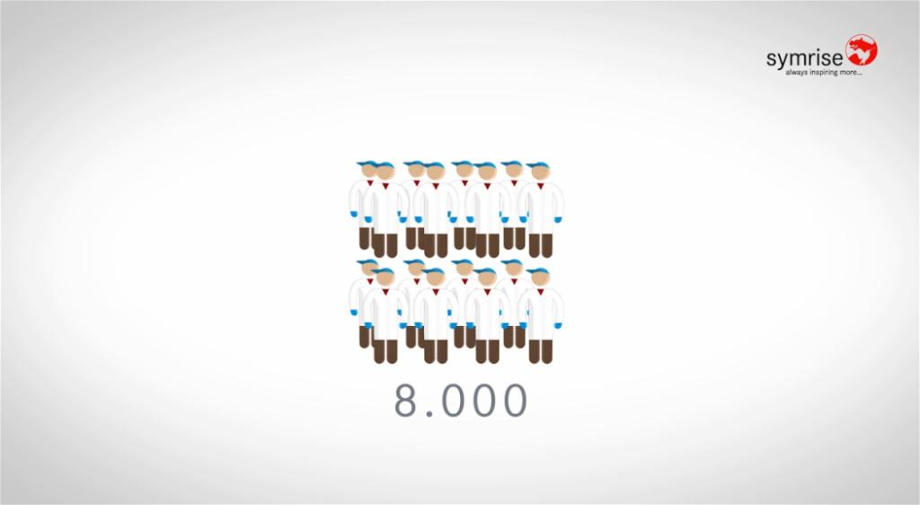 Symrise - Nachhaltigkeits-Animation